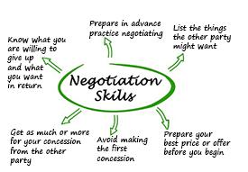 123rf40766943 negotiating skill small