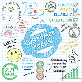 Customer centric Customer Service