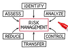 is467645605 risk management sm