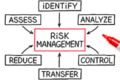 is467645605 risk management sm