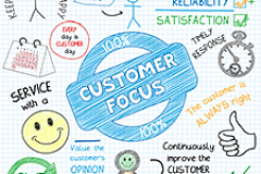 Customer centric Customer Service small