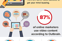 Video in Marketing view infographic